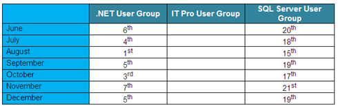user group dates